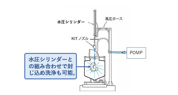 """IBC(コンテナ容器)の洗浄例"""""""